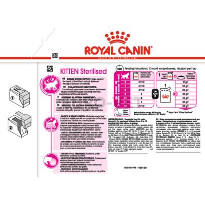 Royal Canin Kitten Sterilised - nedves táp ivartalanított kölyök macskák részére 0,085 kg