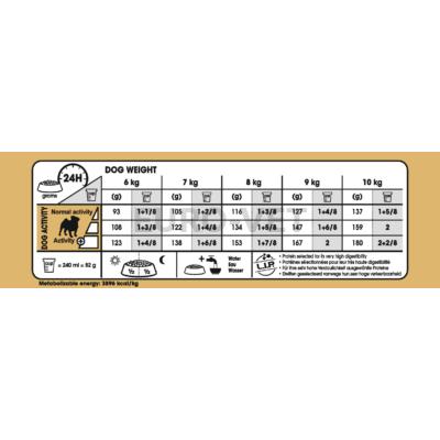 ROYAL CANIN PUG ADULT - Mopsz felnőtt kutya száraz táp 1,5 kg