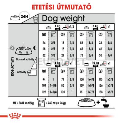 ROYAL CANIN MINI COAT CARE - SZÁRAZ TÁP FÉNYTELEN ÉS DURVA SZŐRZETŰ, KISTESTŰ FELNŐTT KUTYÁK RÉSZÉRE 1 kg