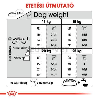 ROYAL CANIN MEDIUM DENTAL CARE - SZÁRAZ TÁP FOGPROBLÉMÁKRA HAJLAMOS, KÖZEPES TESTŰ FELNŐTT KUTYÁK RÉSZÉRE 10 kg