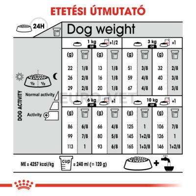 Royal Canin Mini Digestive Care 8 kg