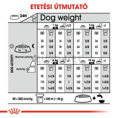 ROYAL CANIN MINI URINARY CARE - SZÁRAZ TÁP ÉRZÉKENY HÚGYRENDSZERŰ, KISTESTŰ FELNŐTT KUTYÁK RÉSZÉRE 8 kg