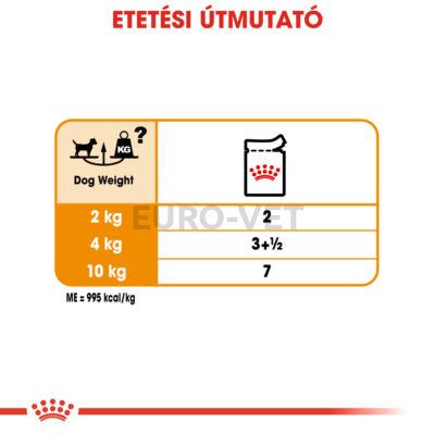 ROYAL CANIN COAT CARE - ALUTASAKOS ELEDEL FÉNYTELEN ÉS DURVA SZŐRZETŰ KUTYÁK RÉSZÉRE 0,085 kg