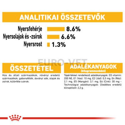 ROYAL CANIN DERMACOMFORT - ALUTASAKOS ELEDEL BŐRIRRITÁCIÓRA HAJLAMOS KUTYÁK RÉSZÉRE 0,085 kg