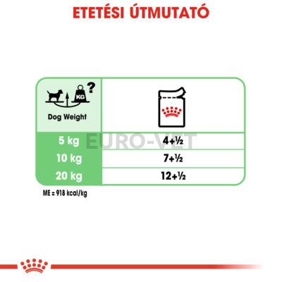 ROYAL CANIN DIGESTIVE CARE - ALUTASAKOS ELEDEL ÉRZÉKENY EMÉSZTÉSŰ KUTYÁK RÉSZÉRE 0,085 kg