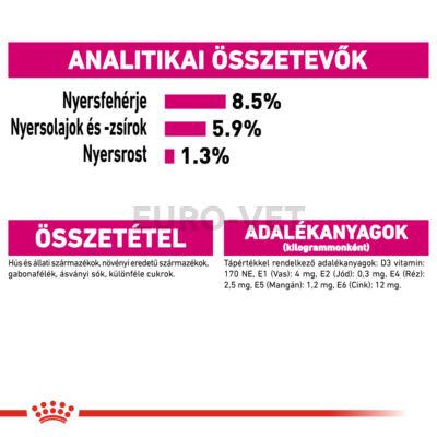 ROYAL CANIN EXIGENT - ALUTASAKOS ELEDEL VÁLOGATÓS KUTYÁK RÉSZÉRE 0,085 kg