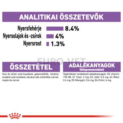 ROYAL CANIN STERILISED - ALUTASAKOS ELEDEL IVARTALANÍTOTT KUTYÁK RÉSZÉRE 0,085 kg