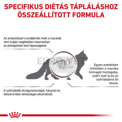 ROYAL CANIN GASTRO INTESTINAL HAIRBALL 0,4 KG