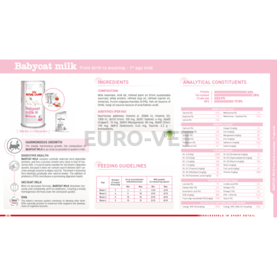 Royal Canin BABYCAT MILK 0,3 kg
