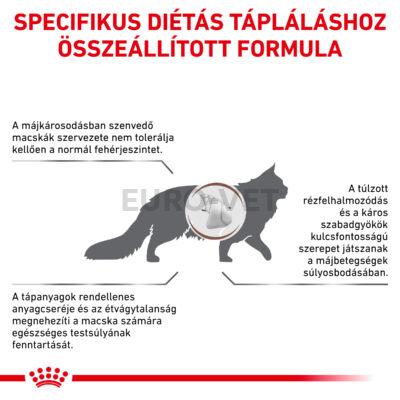 Royal Canin Hepatic 2 kg