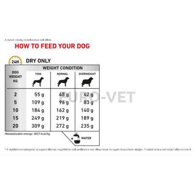 Royal Canin Urinary Low Purine Canine - száraz gyógytáp felnőtt kutyák részére az alsó hugyúti problémák megelőzéséért alacsony purintartalommal 2 kg