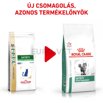 Royal Canin Satiety Weight Management 0,4 kg