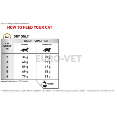 Royal Canin Urinary S/O Moderate Calorie UMC 34 1,5 kg