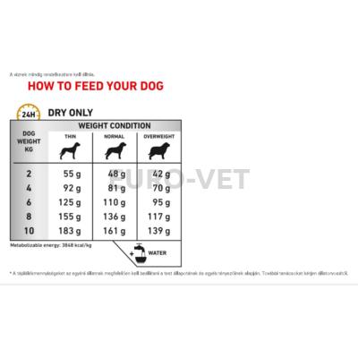 Royal Canin Urinary S/O Small Dog 4 kg